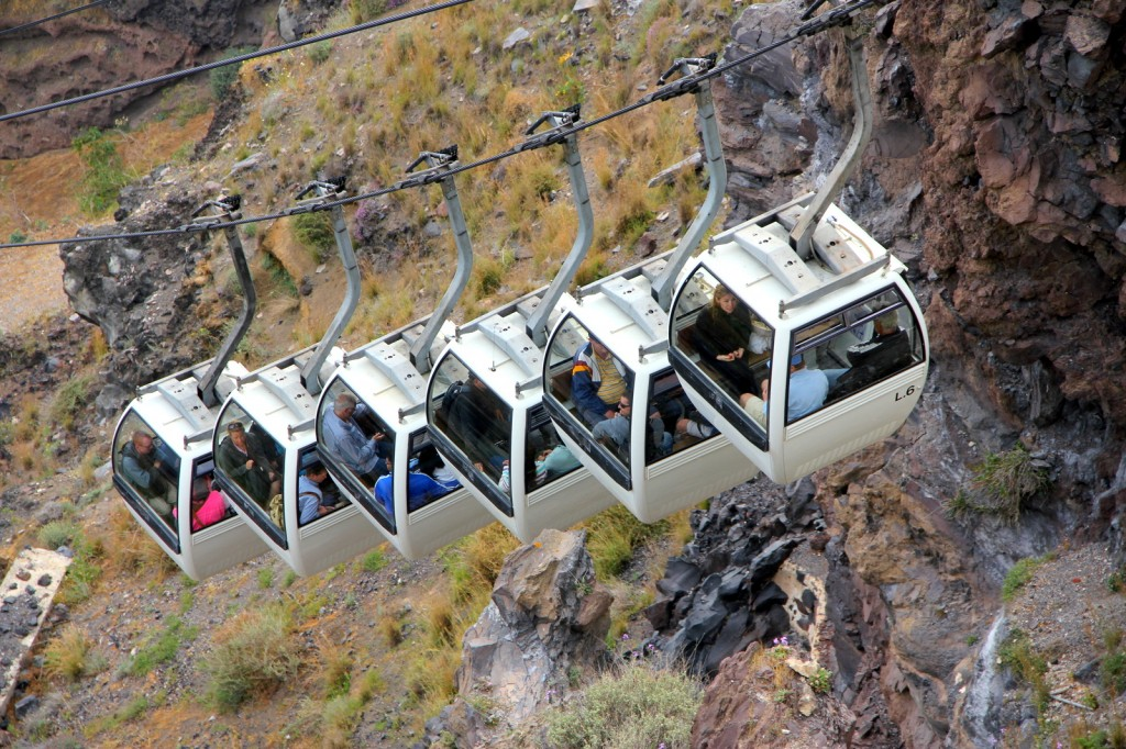 Cable car from Fira to Port